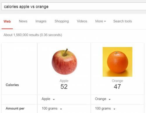 compare calories