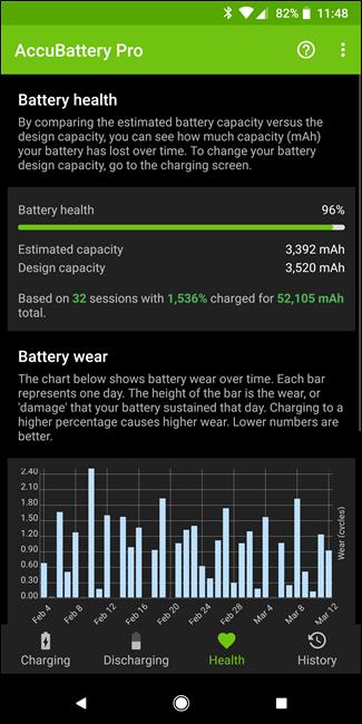 اطلاعات باتری در accubattery