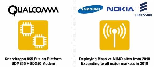 توسعه شبکه 5G توسط کوالکام به اسنپدراگون 855