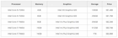 مدل های مختلف سرفیس لپ تاپ