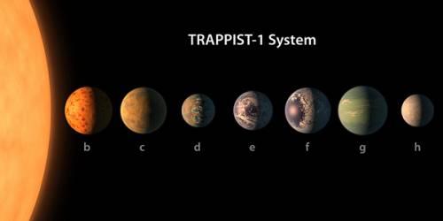 ناسا 7 سیاره مشابه زمین کشف کرده که وجود حیات بر روی آنها ممکن است
