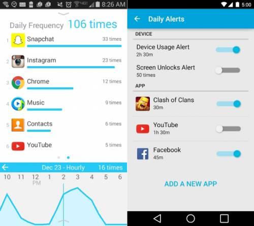 QualityTime راهی برای ترک اعتیاد به تلفن همراه